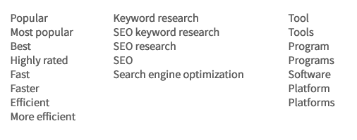 Here is an example of keywords used as part of keyword research.